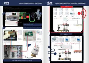 thumbnail of Duro System – podłączenia sterowania Eberle broszura reklamowa
