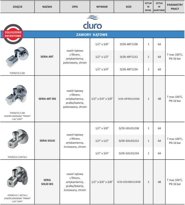 DURO - angle valves